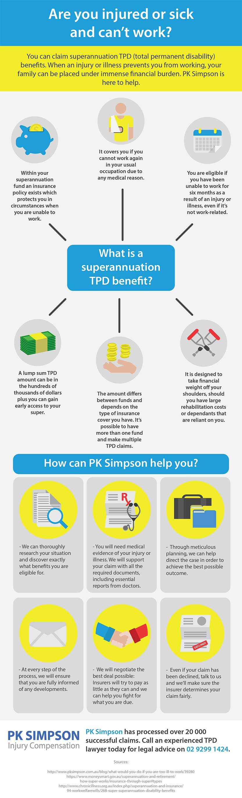 What is the TPD benefit and making a claim